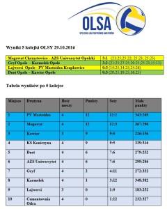 Tabela 5 kolejka OLSA