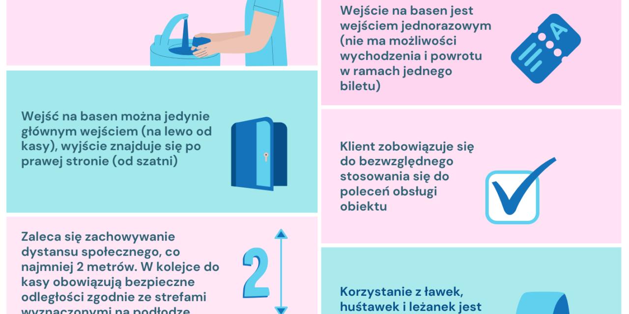 Zasady korzystania z Basenu Letniego Błękitna Fala